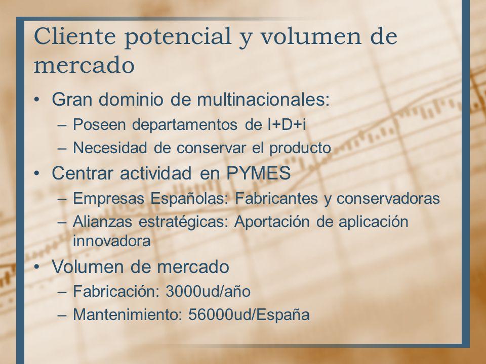 Cliente potencial y volumen de mercado Gran dominio de multinacionales: –Poseen departamentos de I+D+i –Necesidad de conservar el producto Centrar act