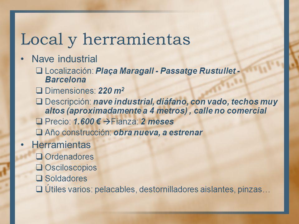 Local y herramientas Nave industrial Localización: Plaça Maragall - Passatge Rustullet - Barcelona Dimensiones: 220 m 2 Descripción: nave industrial,