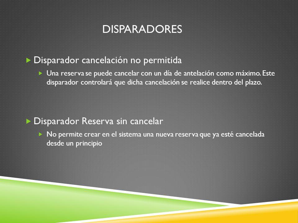 DISPARADORES Disparador cancelación no permitida Una reserva se puede cancelar con un día de antelación como máximo.