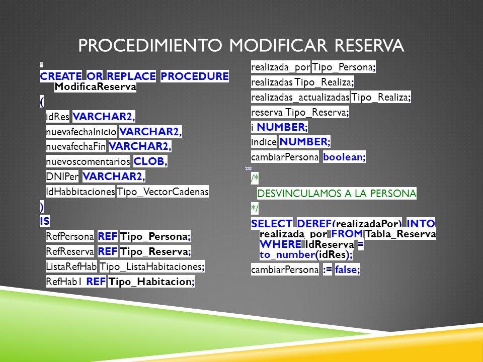 PROCEDIMIENTO MODIFICAR RESERVA /* CREATE OR REPLACE PROCEDURE ModificaReserva ( idRes VARCHAR2, nuevafechaInicio VARCHAR2, nuevafechaFin VARCHAR2, nuevoscomentarios CLOB, DNIPer VARCHAR2, IdHabbitaciones Tipo_VectorCadenas ) IS RefPersona REF Tipo_Persona; RefReserva REF Tipo_Reserva; ListaRefHab Tipo_ListaHabitaciones; RefHab1 REF Tipo_Habitacion; realizada_por Tipo_Persona; realizadas Tipo_Realiza; realizadas_actualizadas Tipo_Realiza; reserva Tipo_Reserva; i NUMBER; indice NUMBER; cambiarPersona boolean; BEGIN /* DESVINCULAMOS A LA PERSONA */ SELECT DEREF(realizadaPor) INTO realizada_por FROM Tabla_Reserva WHERE IdReserva = to_number(idRes); cambiarPersona := false;