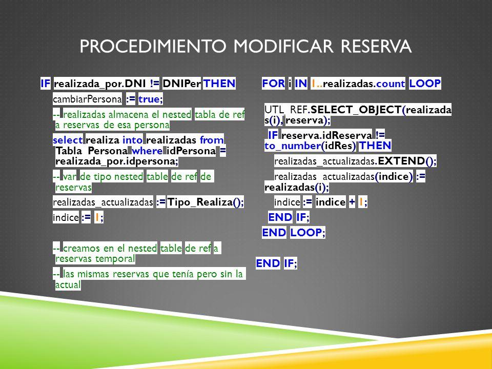 PROCEDIMIENTO MODIFICAR RESERVA IF realizada_por.DNI != DNIPer THEN cambiarPersona := true; -- realizadas almacena el nested tabla de ref a reservas de esa persona select realiza into realizadas from Tabla_Persona where idPersona = realizada_por.idpersona; -- var de tipo nested table de ref de reservas realizadas_actualizadas := Tipo_Realiza(); indice := 1; -- creamos en el nested table de ref a reservas temporal -- las mismas reservas que tenía pero sin la actual FOR i IN 1..realizadas.count LOOP UTL_REF.SELECT_OBJECT(realizada s(i), reserva); IF reserva.idReserva != to_number(idRes) THEN realizadas_actualizadas.EXTEND(); realizadas_actualizadas(indice) := realizadas(i); indice := indice + 1; END IF; END LOOP; END IF;