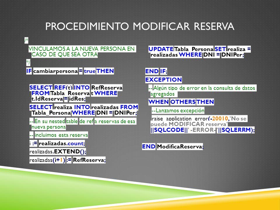 PROCEDIMIENTO MODIFICAR RESERVA /* VINCULAMOS A LA NUEVA PERSONA EN CASO DE QUE SEA OTRA */ IF cambiarpersona = true THEN SELECT REF(t) INTO RefReserva FROM Tabla_Reserva t WHERE t.IdReserva = idRes; SELECT realiza INTO realizadas FROM Tabla_Persona WHERE DNI = DNIPer; -- En su nested table de ref a reservas de esa nueva persona -- incluimos esta reserva i := realizadas.count; realizadas.EXTEND(); realizadas(i+1) := RefReserva; UPDATE Tabla_Persona SET realiza = realizadas WHERE DNI = DNIPer; END IF; EXCEPTION -- Algún tipo de error en la consulta de datos agregados WHEN OTHERS THEN --Lanzamos excepción raise_application_error(-20010, No se puede MODIFICAR reserva ||SQLCODE|| -ERROR- ||SQLERRM); END ModificaReserva;