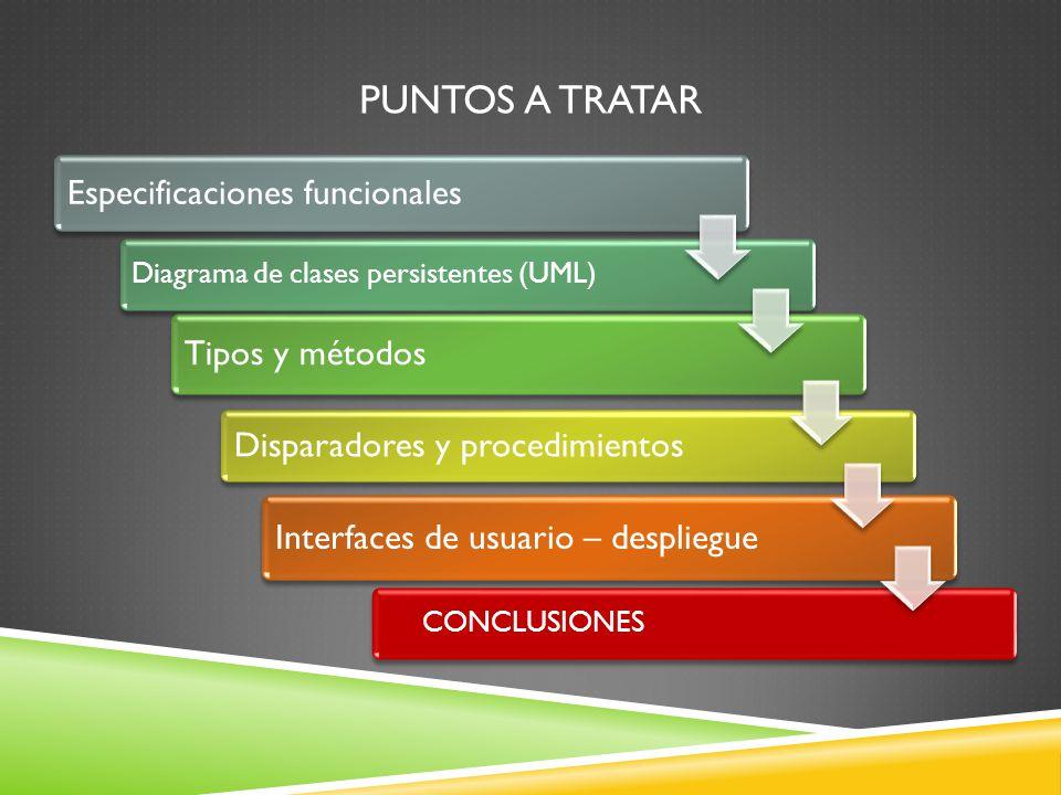 PUNTOS A TRATAR Especificaciones funcionales Diagrama de clases persistentes (UML) Tipos y métodos Disparadores y procedimientos Interfaces de usuario – despliegue CONCLUSIONES