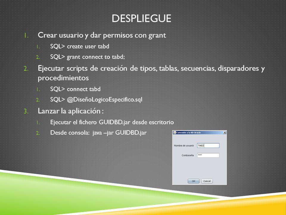DESPLIEGUE 1.Crear usuario y dar permisos con grant 1.