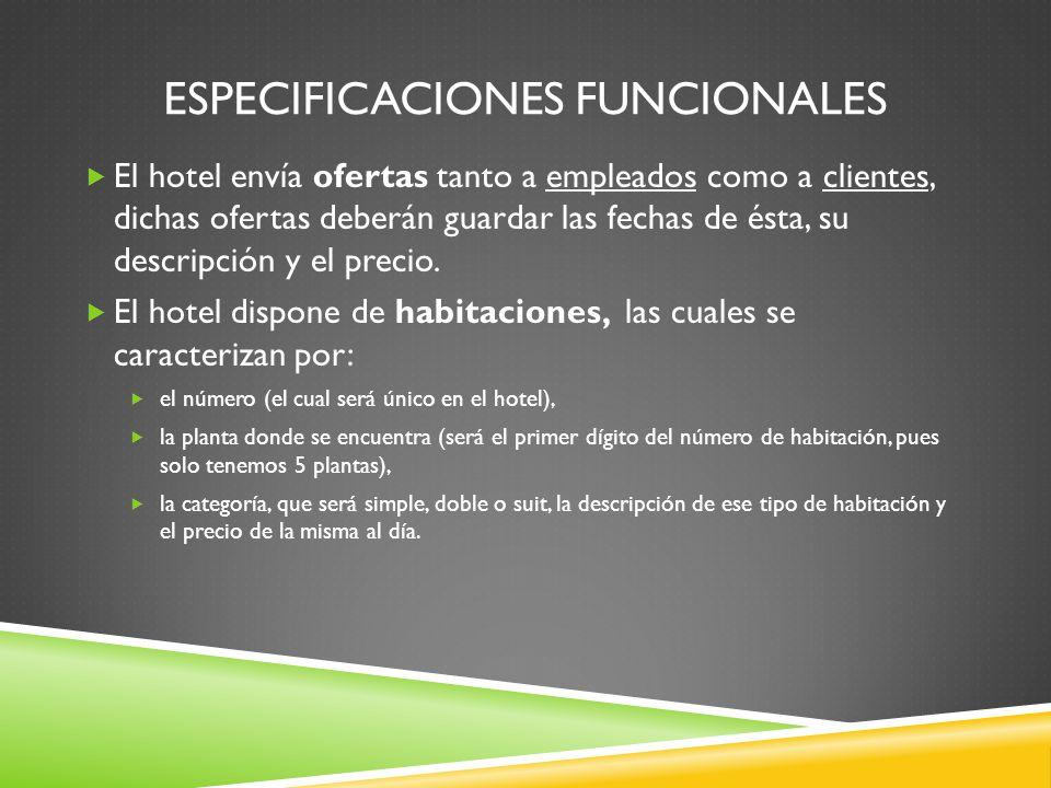 ESPECIFICACIONES FUNCIONALES El hotel envía ofertas tanto a empleados como a clientes, dichas ofertas deberán guardar las fechas de ésta, su descripción y el precio.