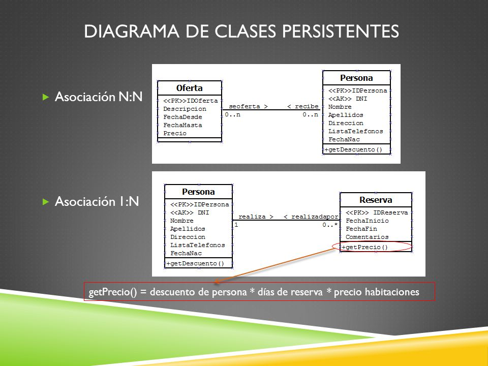 DIAGRAMA DE CLASES PERSISTENTES Agregación Composición 1:1