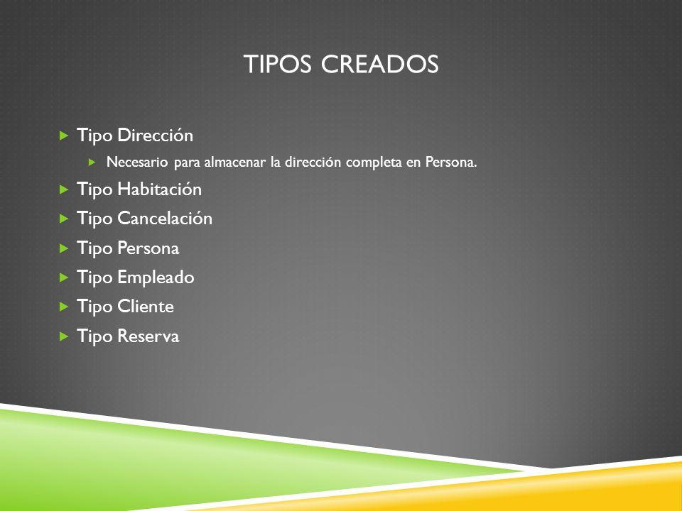 TIPOS CREADOS Tipo Dirección Necesario para almacenar la dirección completa en Persona.