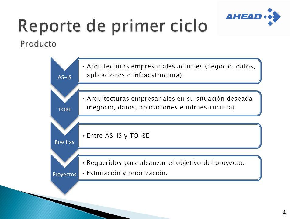 5 Actividades Tiempo (Horas) EstimadoReal 1 Análisis del Problema y Requerimientos 4552 2 Análisis del AS-IS4527 2.1 Procesos124 2.2 Datos125 2.3 Aplicaciones128 2.4 Tecnología910 3 Propuesta del TO-BE4554 3.1 Procesos1213 3.2 Datos1217 3.3 Aplicaciones129 3.4 Tecnología915 4 Brechas AS-IS vs TO-BE4593 4.1 Procesos1218 4.2 Datos1216 4.3 Aplicaciones1231 4.4 Tecnología928 5 Estimación y Priorización de Proyectos4560 6 Definición de Road Map4551 7 Propuesta de Arquitectura de Solución10885