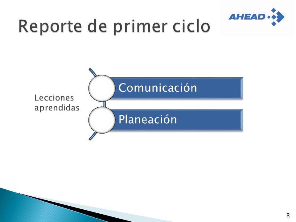 8 Comunicación Planeación