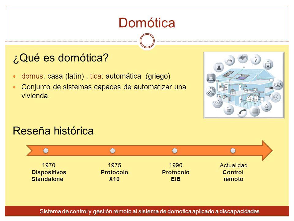 Domótica ¿Qué es domótica? domus: casa (latín), tica: automática (griego) Conjunto de sistemas capaces de automatizar una vivienda. Reseña histórica S