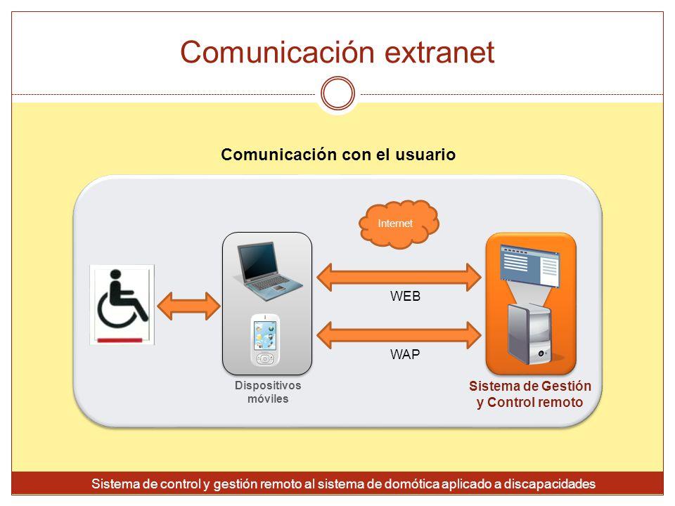 Comunicación extranet Sistema de control y gestión remoto al sistema de domótica aplicado a discapacidades Internet Sistema de Gestión y Control remot