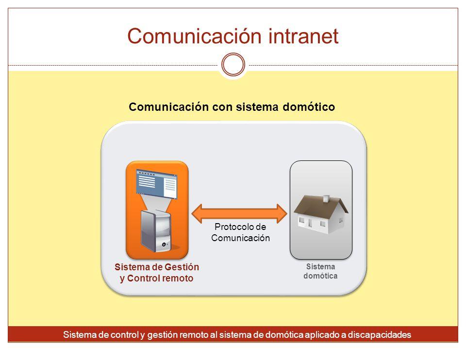 Comunicación intranet Sistema de control y gestión remoto al sistema de domótica aplicado a discapacidades Sistema de Gestión y Control remoto Sistema