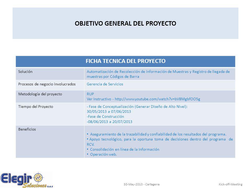 Kick-off-Meeting30-May-2013 - Cartagena OBJETIVO GENERAL DEL PROYECTO FICHA TECNICA DEL PROYECTO SoluciónAutomatización de Recolección de información