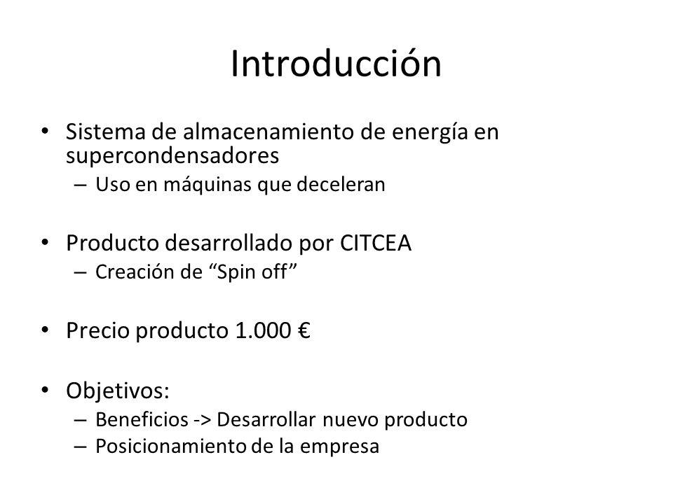 Introducción Sistema de almacenamiento de energía en supercondensadores – Uso en máquinas que deceleran Producto desarrollado por CITCEA – Creación de