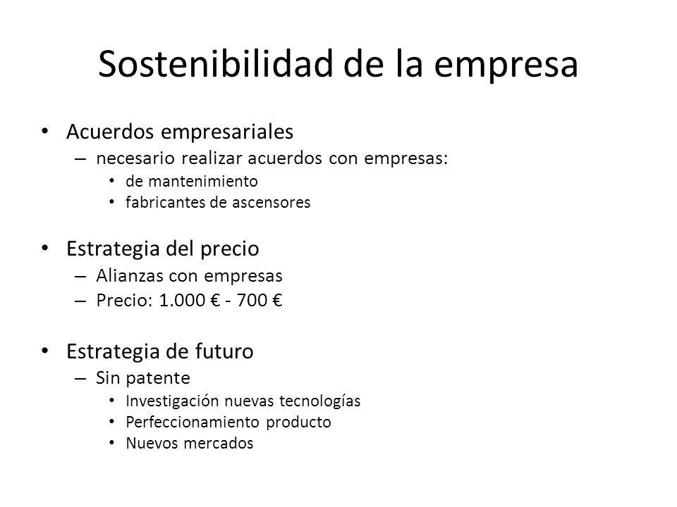 Sostenibilidad de la empresa Acuerdos empresariales – necesario realizar acuerdos con empresas: de mantenimiento fabricantes de ascensores Estrategia