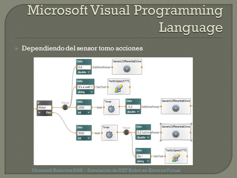 Dependiendo del sensor tomo acciones Microsoft Robotics 2008 - Simulación de NXT Robot en EntornoVirtual