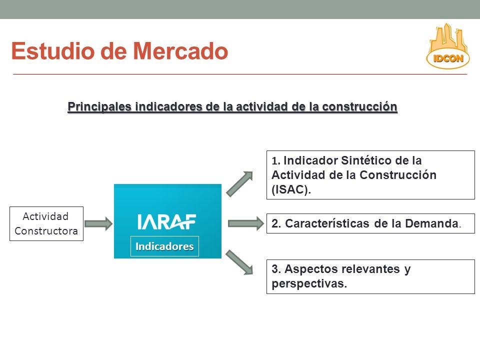 Estudio de Mercado Actividad Constructora 1.