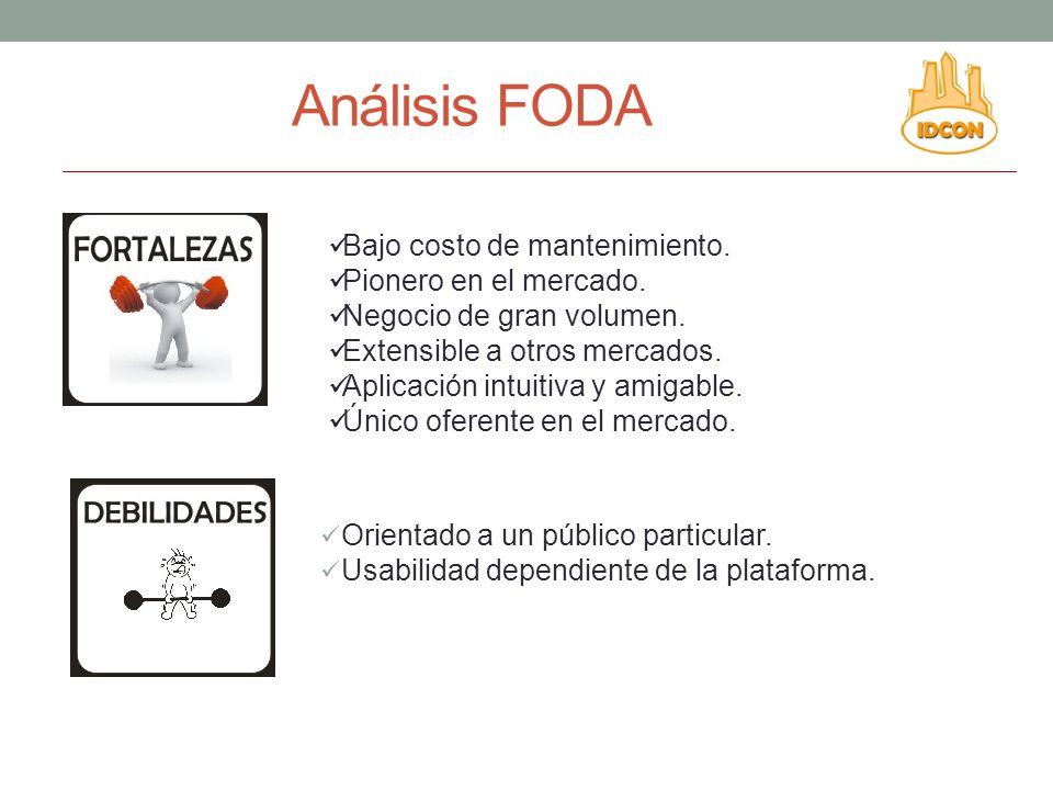 Análisis FODA Orientado a un público particular.Usabilidad dependiente de la plataforma.