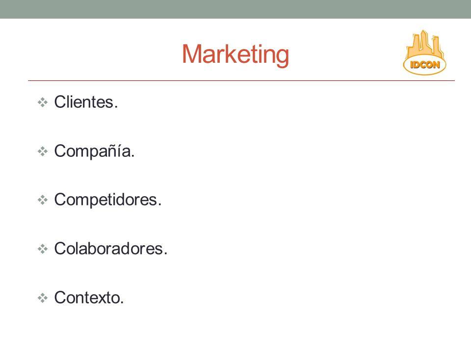 Marketing Clientes. Compañía. Competidores. Colaboradores. Contexto.