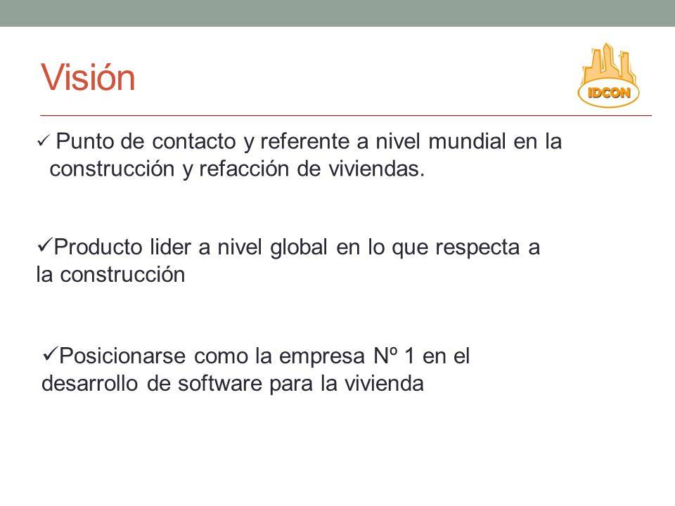 1.Indicador Sintético de la Actividad de la Construcción (ISAC).