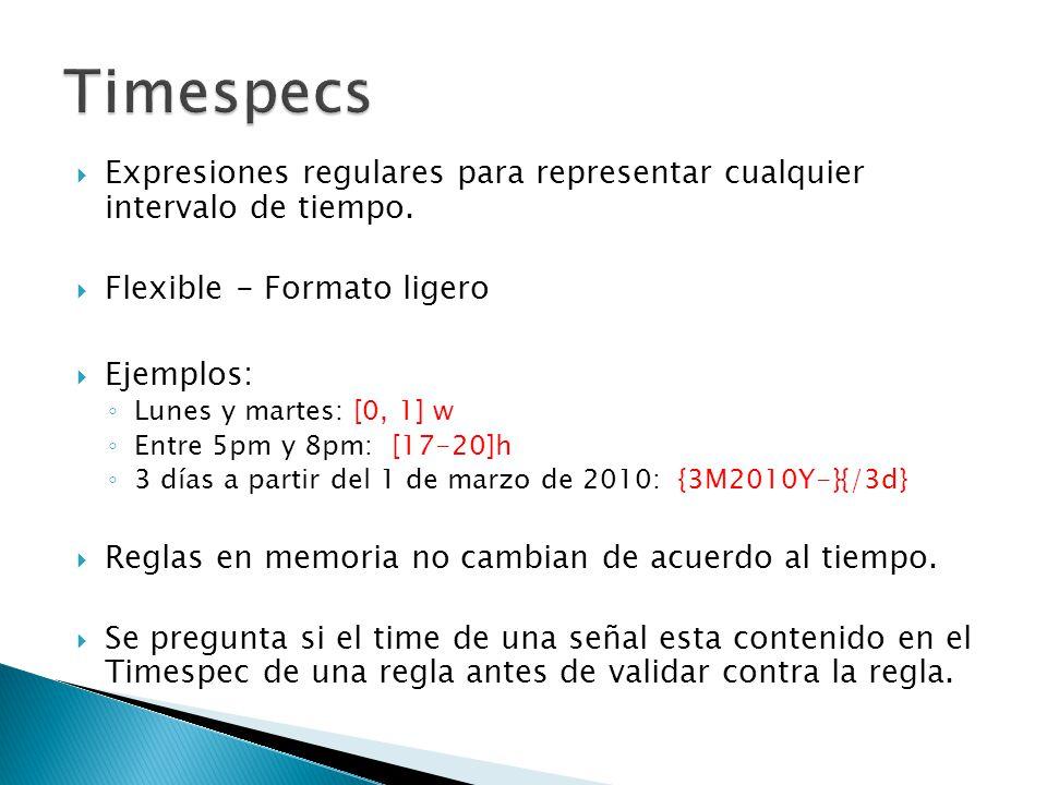 Expresiones regulares para representar cualquier intervalo de tiempo.