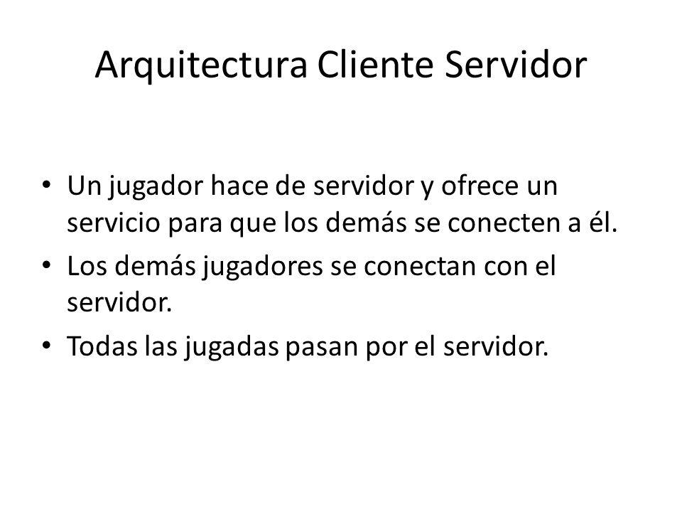 Arquitectura Cliente Servidor Un jugador hace de servidor y ofrece un servicio para que los demás se conecten a él.