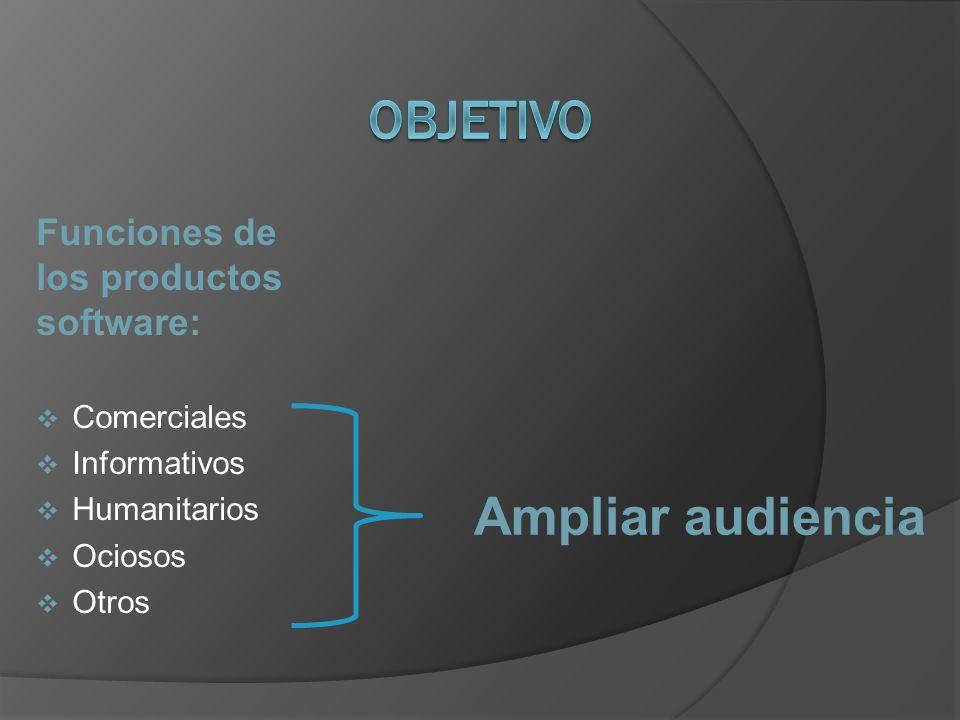 Funciones de los productos software: Comerciales Informativos Humanitarios Ociosos Otros Ampliar audiencia