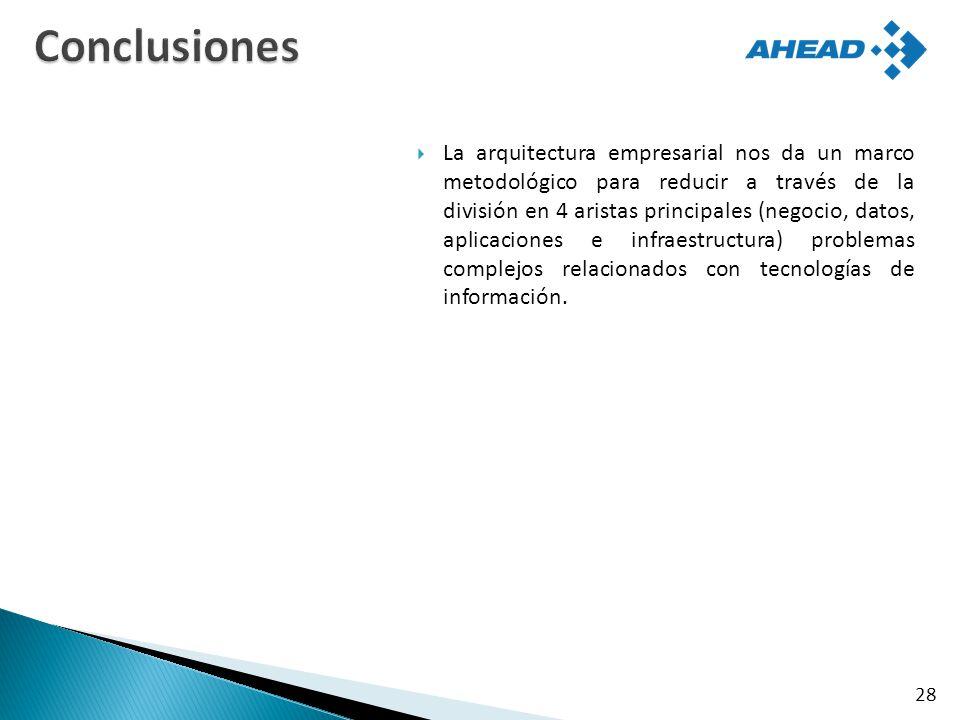 28 La arquitectura empresarial nos da un marco metodológico para reducir a través de la división en 4 aristas principales (negocio, datos, aplicacione