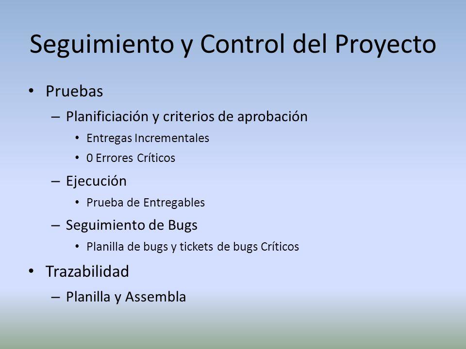Seguimiento y Control del Proyecto Pruebas – Planificiación y criterios de aprobación Entregas Incrementales 0 Errores Críticos – Ejecución Prueba de