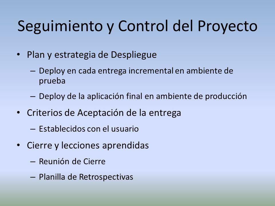 Seguimiento y Control del Proyecto Plan y estrategia de Despliegue – Deploy en cada entrega incremental en ambiente de prueba – Deploy de la aplicació