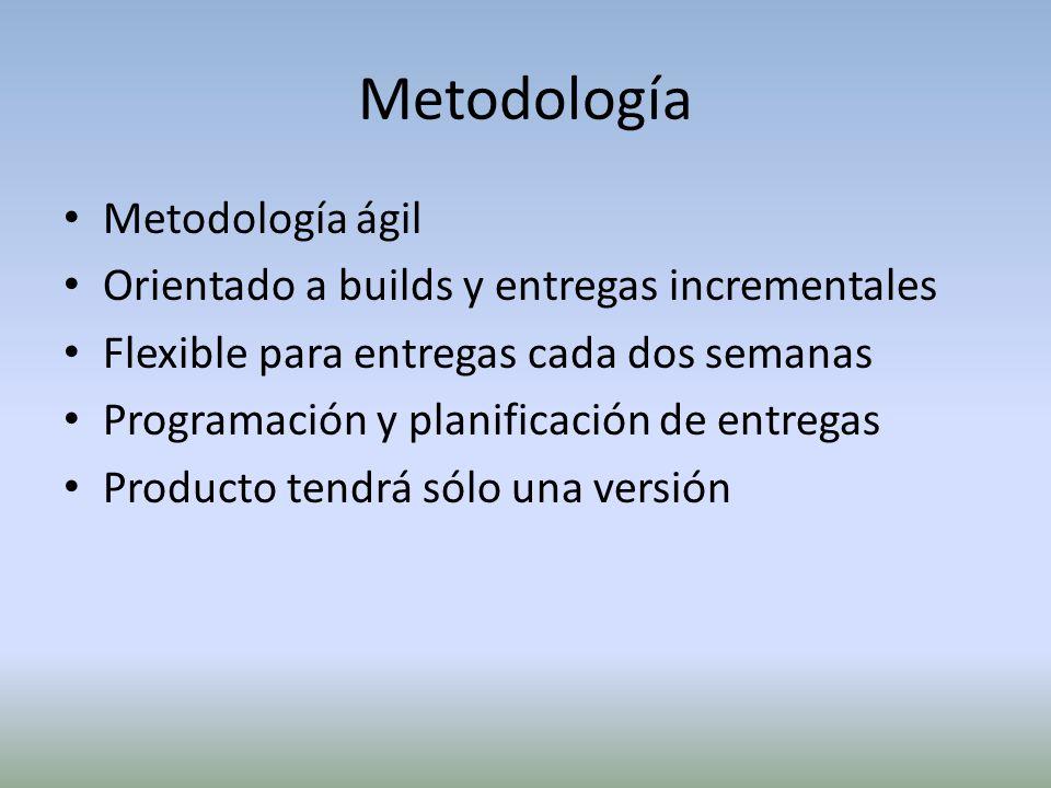 Metodología Metodología ágil Orientado a builds y entregas incrementales Flexible para entregas cada dos semanas Programación y planificación de entre