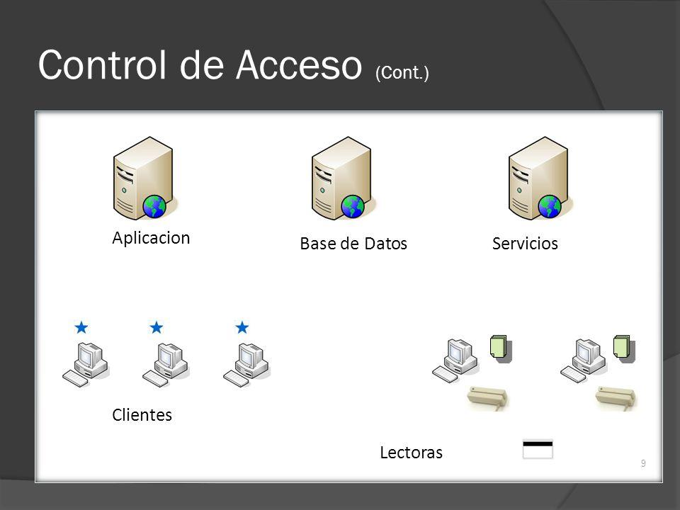 Control de Acceso (Cont.) 9 Web ServiceAplicación SCABase de Datos Clientes SCA Interpretadores de Tarjetas acAplicacion SCA acBase de Datos SCA acSer