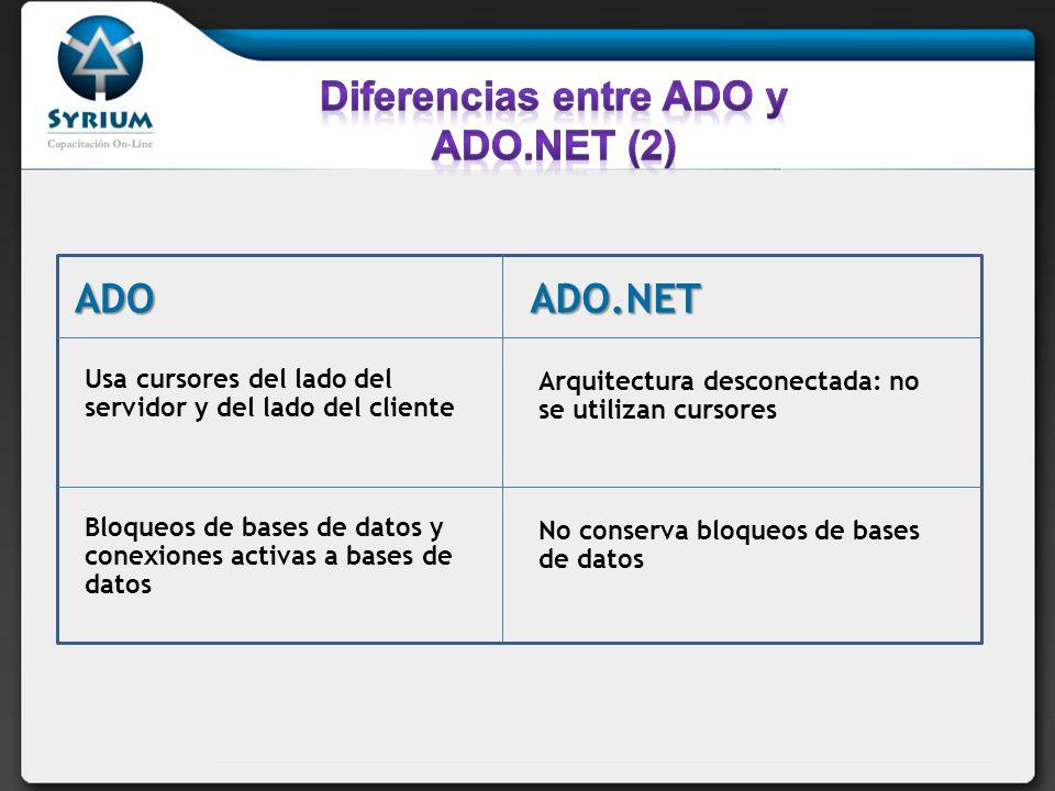ADO.NETADO Usa cursores del lado del servidor y del lado del cliente Arquitectura desconectada: no se utilizan cursores Bloqueos de bases de datos y conexiones activas a bases de datos No conserva bloqueos de bases de datos