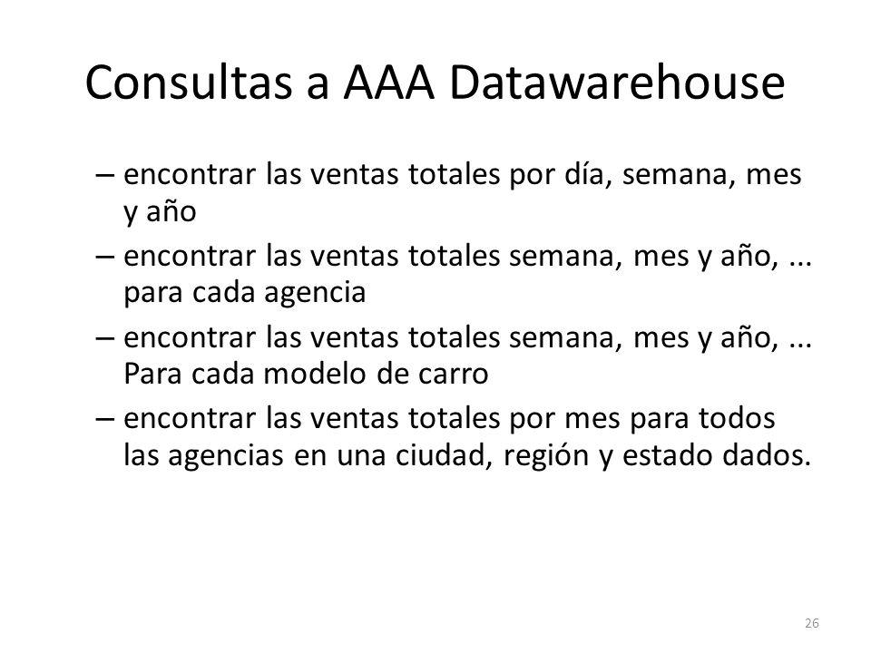 26 Consultas a AAA Datawarehouse – encontrar las ventas totales por día, semana, mes y año – encontrar las ventas totales semana, mes y año,...