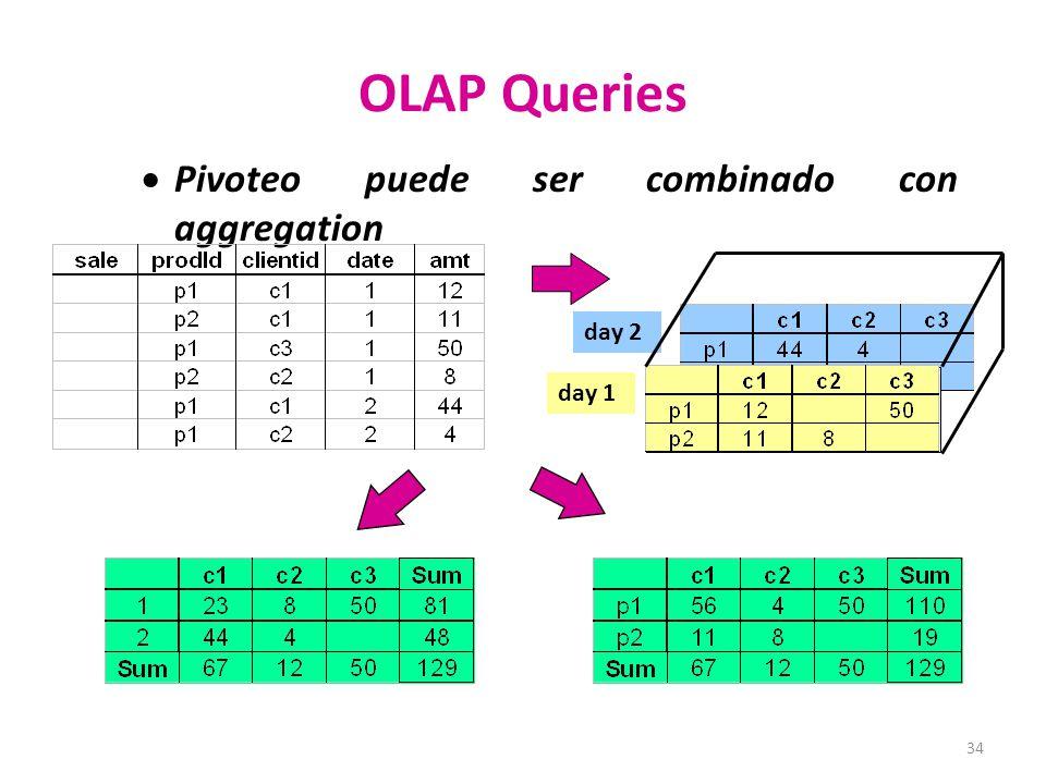 34 OLAP Queries Pivoteo puede ser combinado con aggregation day 2 day 1