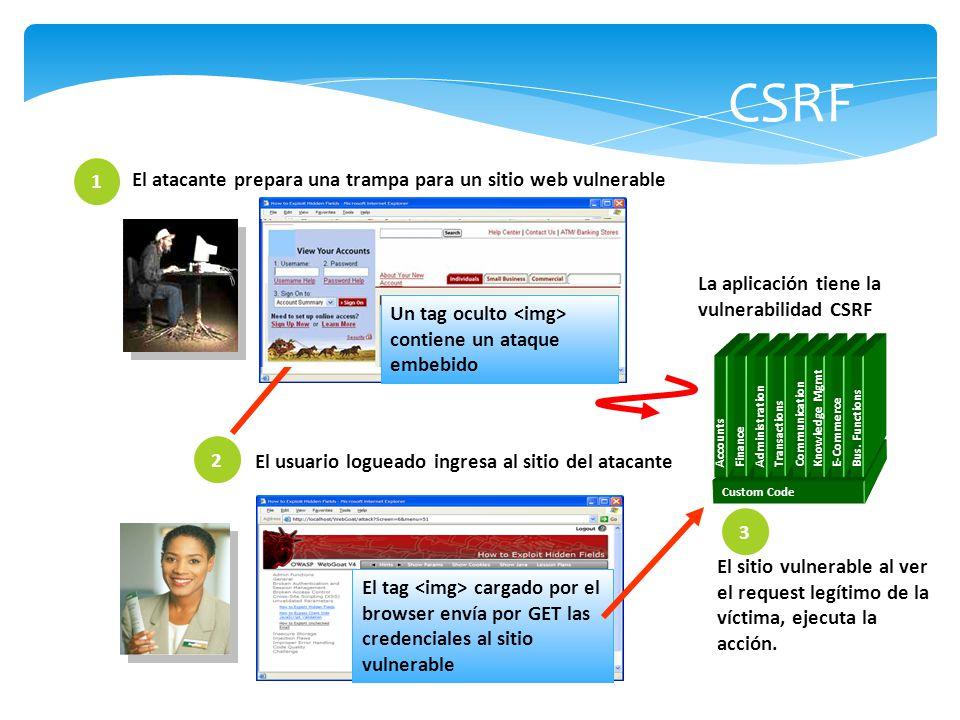 CSRF 3 2 El atacante prepara una trampa para un sitio web vulnerable 1 El usuario logueado ingresa al sitio del atacante El sitio vulnerable al ver el