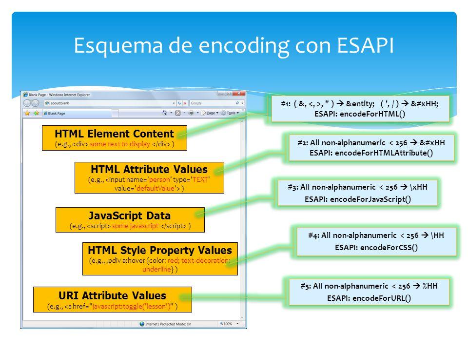 Esquema de encoding con ESAPI HTML Style Property Values (e.g.,.pdiv a:hover {color: red; text-decoration: underline} ) JavaScript Data (e.g., some ja