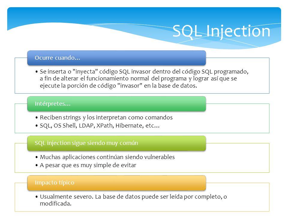 SQL Injection Se inserta o
