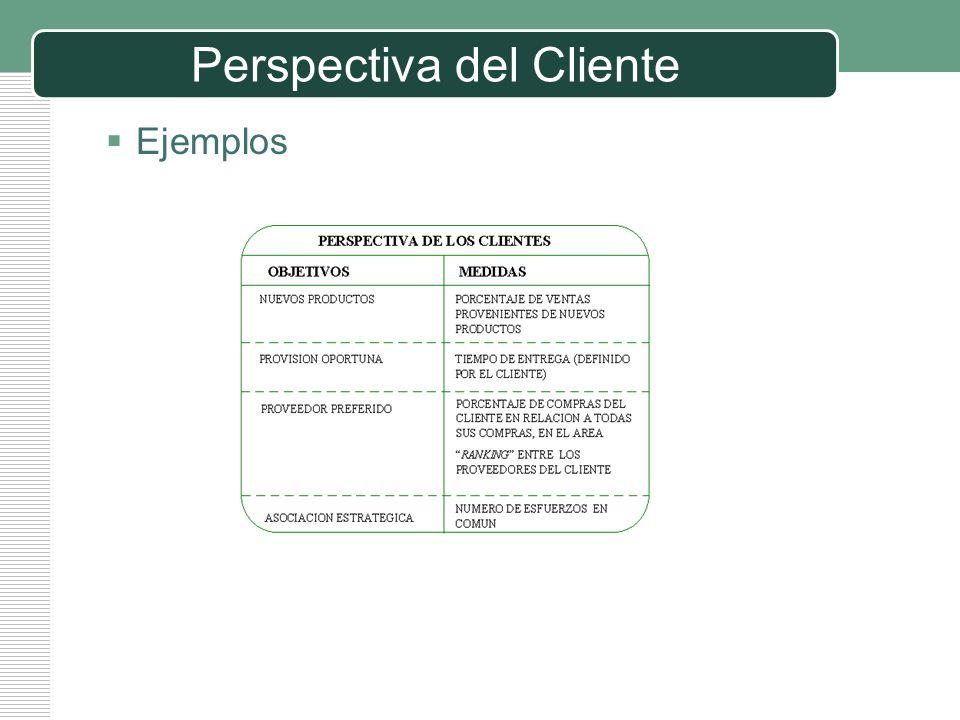 LOGO Perspectiva del Cliente Ejemplos