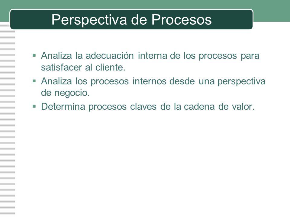 LOGO Perspectiva de Procesos Analiza la adecuación interna de los procesos para satisfacer al cliente. Analiza los procesos internos desde una perspec