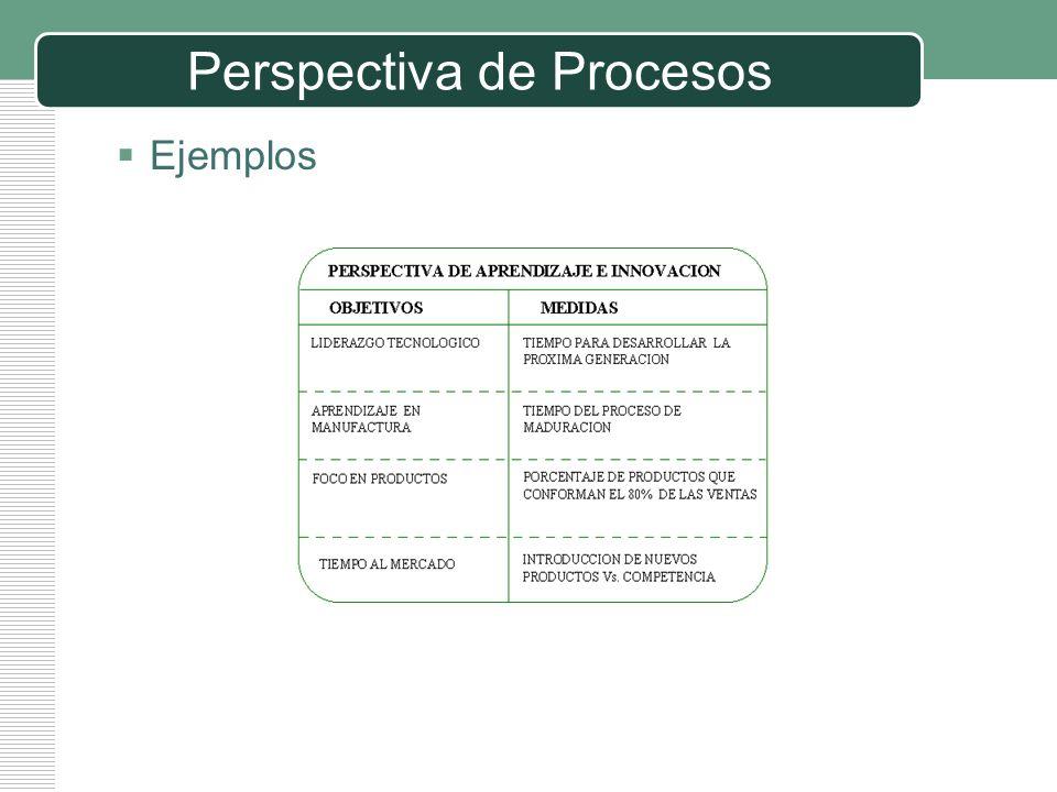 LOGO Perspectiva de Procesos Ejemplos