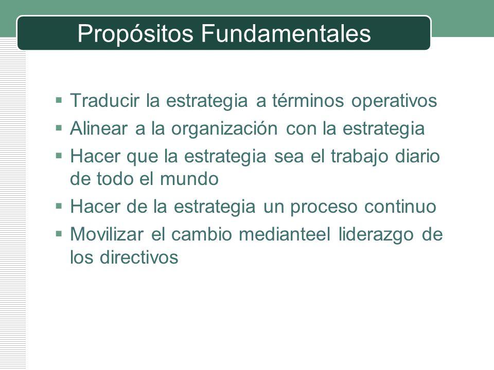 LOGO Propósitos Fundamentales Traducir la estrategia a términos operativos Alinear a la organización con la estrategia Hacer que la estrategia sea el