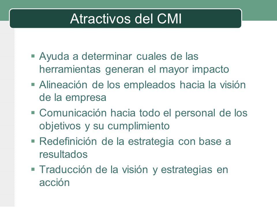 LOGO Atractivos del CMI Ayuda a determinar cuales de las herramientas generan el mayor impacto Alineación de los empleados hacia la visión de la empre