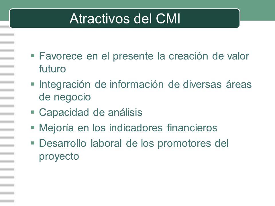 LOGO Atractivos del CMI Favorece en el presente la creación de valor futuro Integración de información de diversas áreas de negocio Capacidad de análi