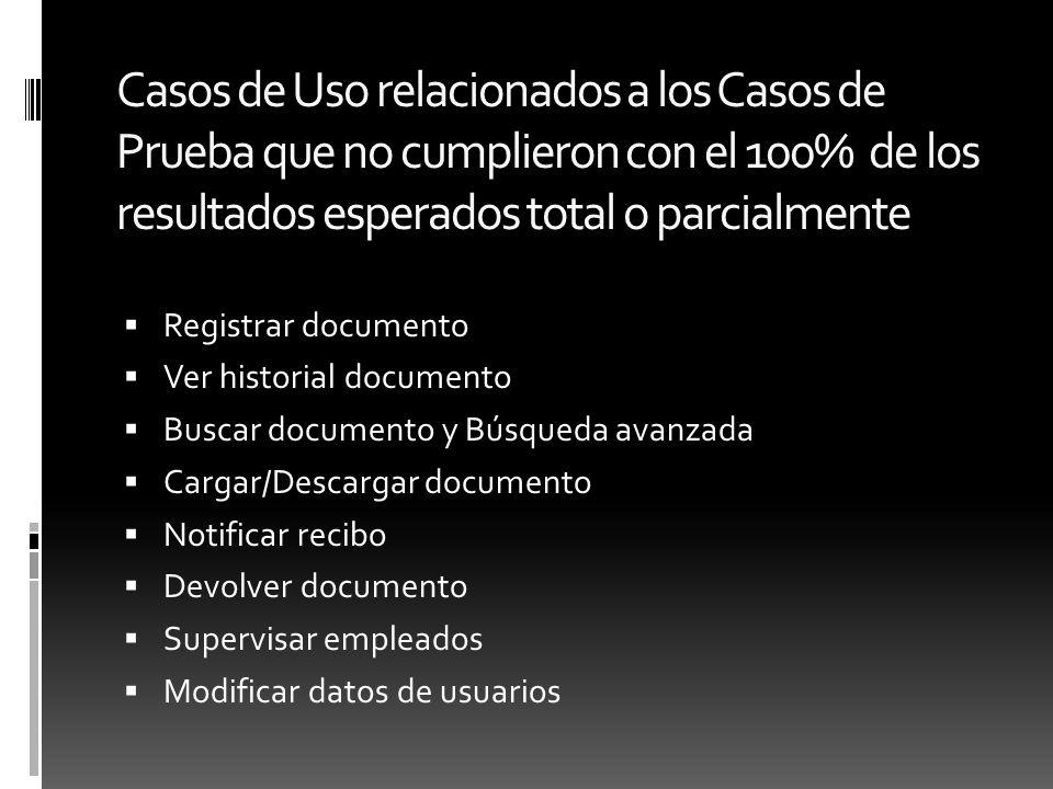 Casos de Uso relacionados a los Casos de Prueba que no cumplieron con el 100% de los resultados esperados total o parcialmente Registrar documento Ver