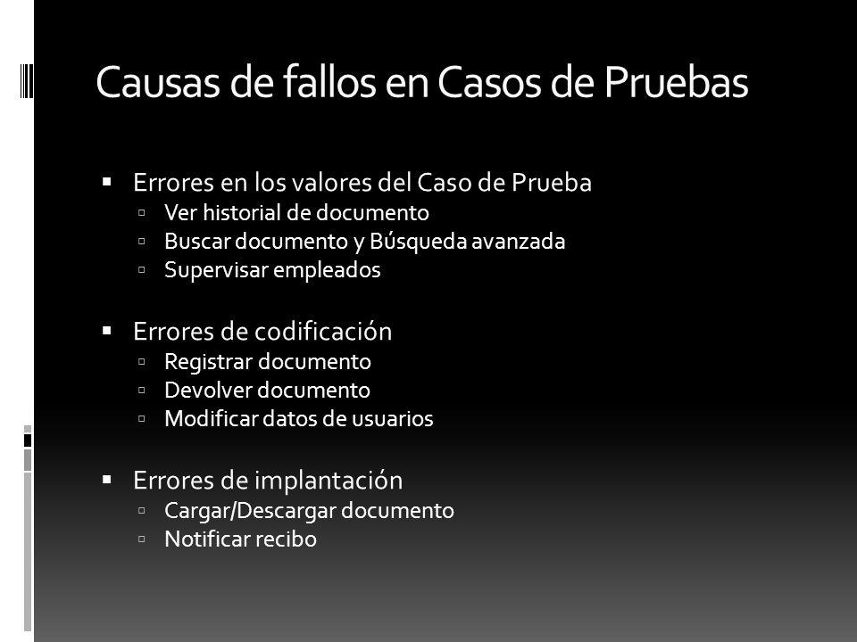 Causas de fallos en Casos de Pruebas Errores en los valores del Caso de Prueba Ver historial de documento Buscar documento y Búsqueda avanzada Supervi