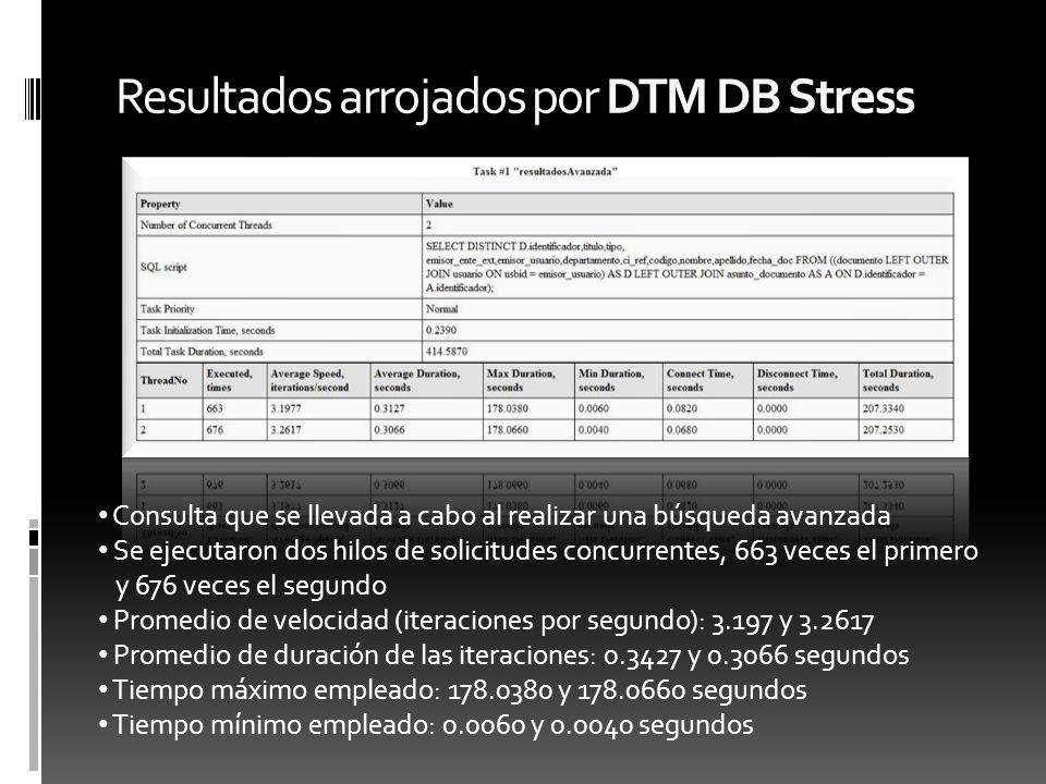 Resultados arrojados por DTM DB Stress Consulta que se llevada a cabo al realizar una búsqueda avanzada Se ejecutaron dos hilos de solicitudes concurr