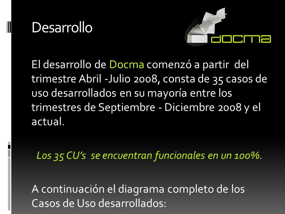 Desarrollo El desarrollo de Docma comenzó a partir del trimestre Abril -Julio 2008, consta de 35 casos de uso desarrollados en su mayoría entre los tr