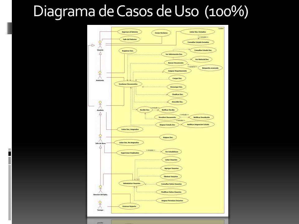 Diagrama de Casos de Uso (100%)