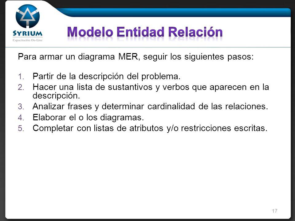 Para armar un diagrama MER, seguir los siguientes pasos: 1.